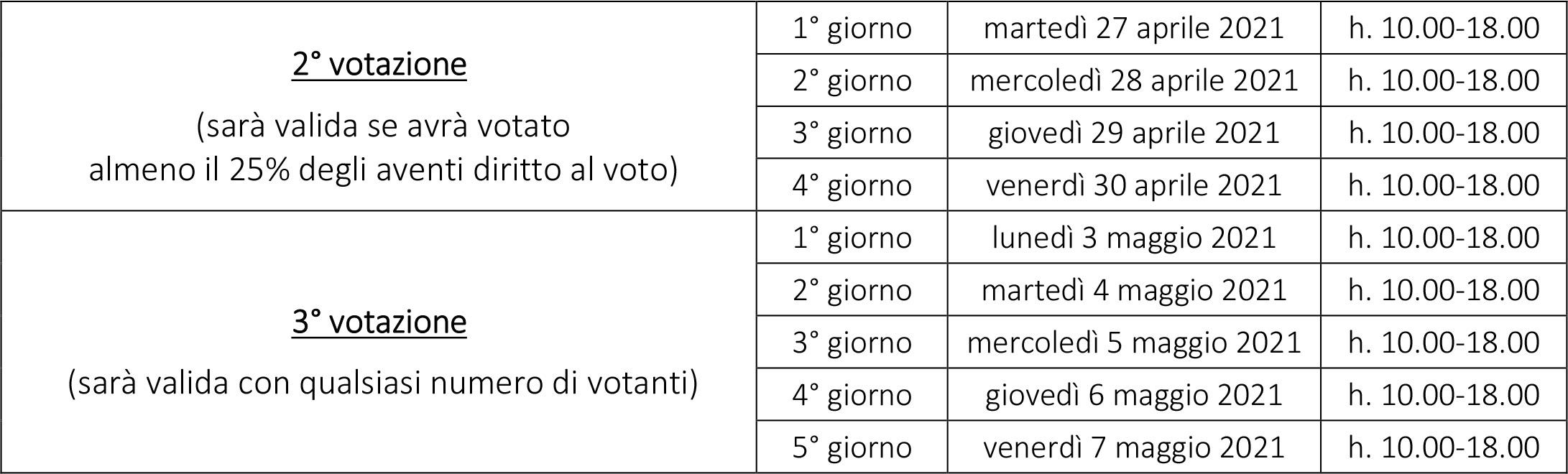 2-3-votazione